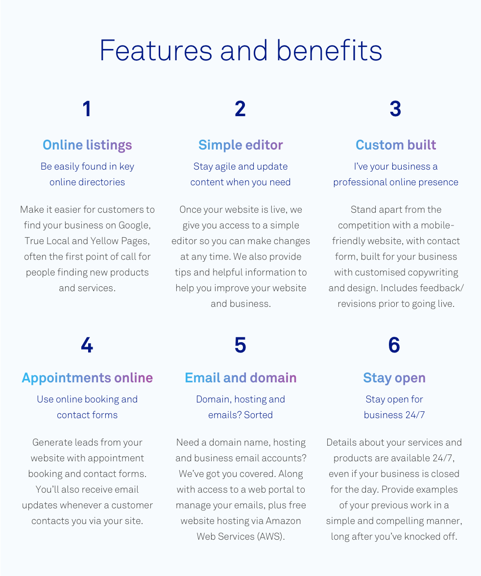 Telstra Online Essentials features and benefits infographic