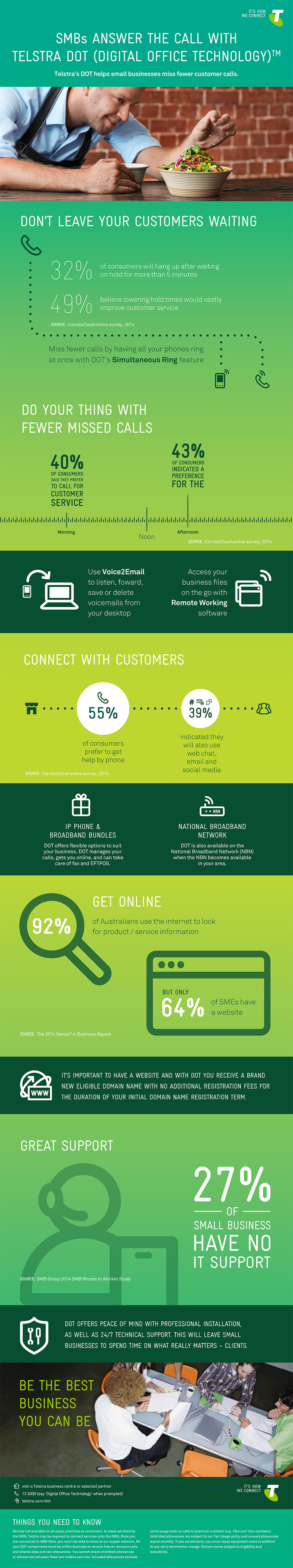 infographic on telstra dot (digital office technology)